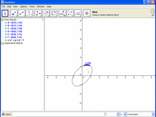 Plotting rational points on 1=x^2+y^2-2xy in GeoGebra
