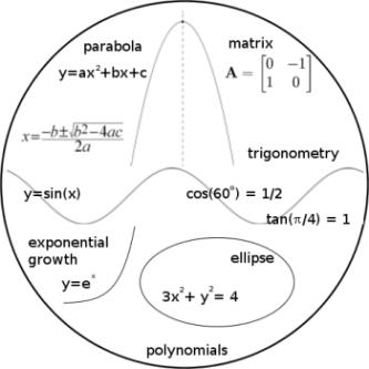 Maryland Algebra Hsa