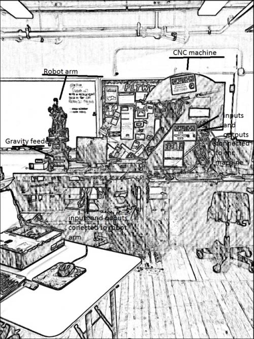 FactorySetup