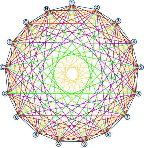 "Colorful ""string"" art on the 17 th roots of unity"